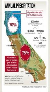 CA Precipitatoin Map