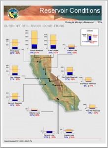 CA Reservoir Conditoins 11-11-14