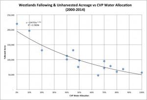 Fallow_water