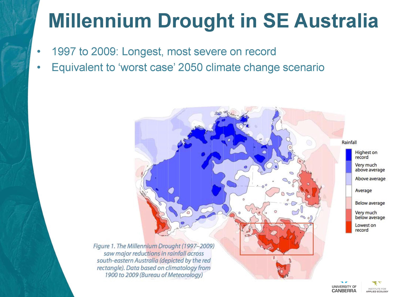 Australia Millennium Drought Map