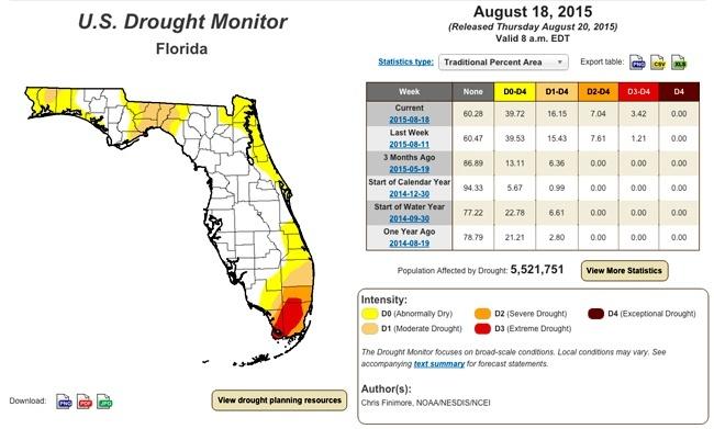 Saltwater Intrusion In California Florida Hydrowonk Blog - Saltwater intrusion map us