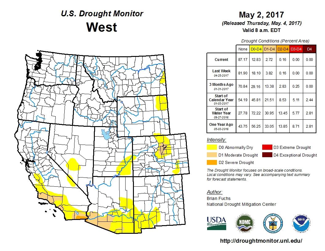 Colorado River Drought Negotiations | Hydrowonk Blog